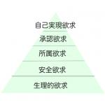 ビジネスマン向け!マズロー五段階欲求を活用する3つのメリット