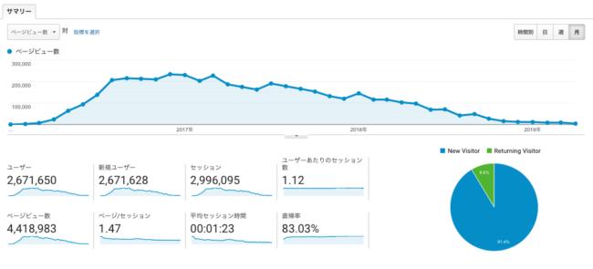 松本の管理サイト