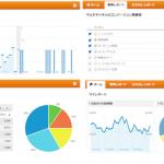 Googleアナリティクスの登録と設置してウェブサイトやブログのデータ解析しましょう